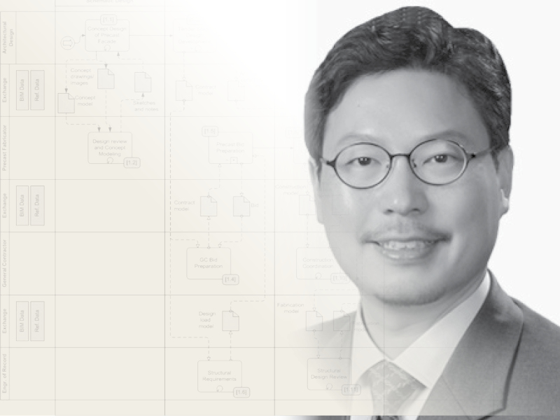 A headshot of Ghang Lee with a BPMN diagram overlay.